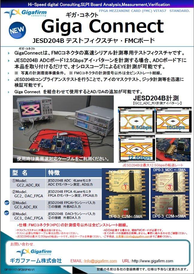 Gigaconnect FMC FPGA TEST