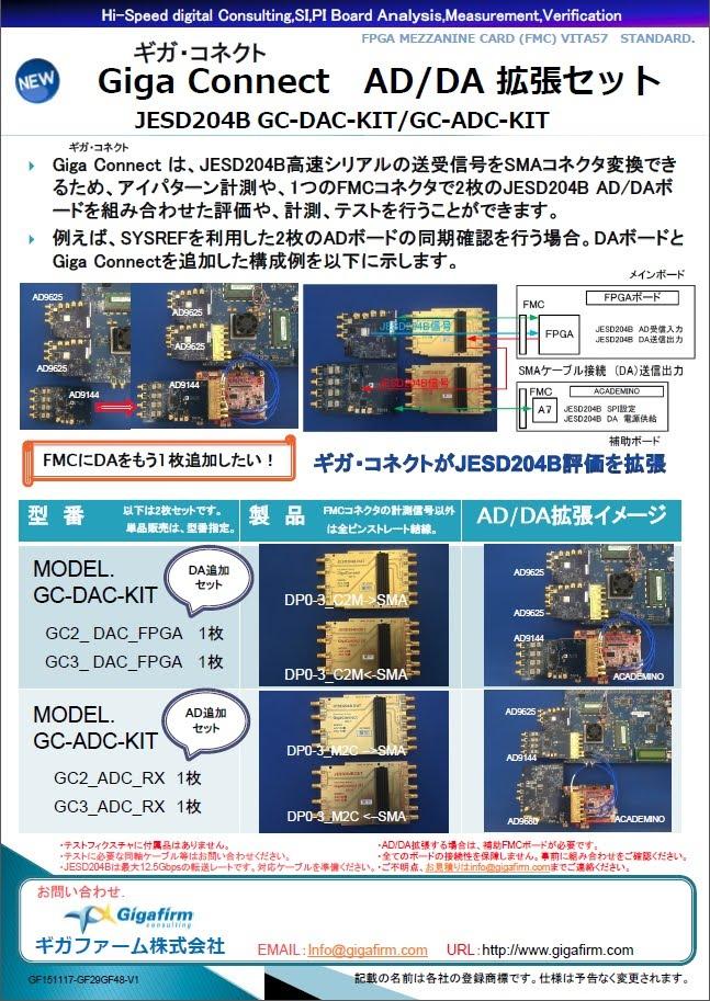 Gigaconnect AD DA JESD204B