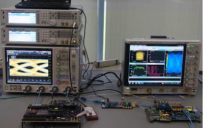 haps-dx kintex ultra scale FPGA